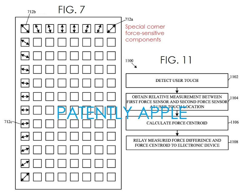 4AF 55 corners + flow - Apple force sensor patent