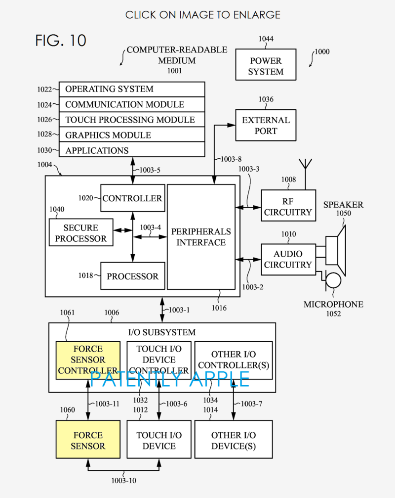 2AF 55 FIG. 10  EU APPLE PATENT FORCE TOUCH_Page_66