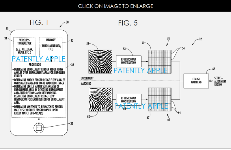 7AF 55 TOUCH ID PATENT FIGS 1 & 5