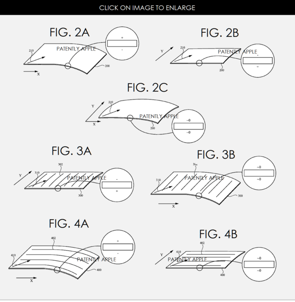 Apple Reveals Force Touch For The Ipad Magic Mouse Beyond Patently