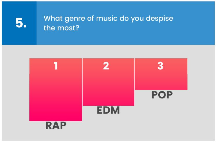 4. hate rap
