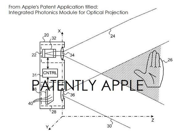 apple files for patents covering a miniature optical