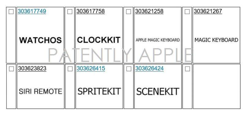 5af 55 tm's in china this week, Apple