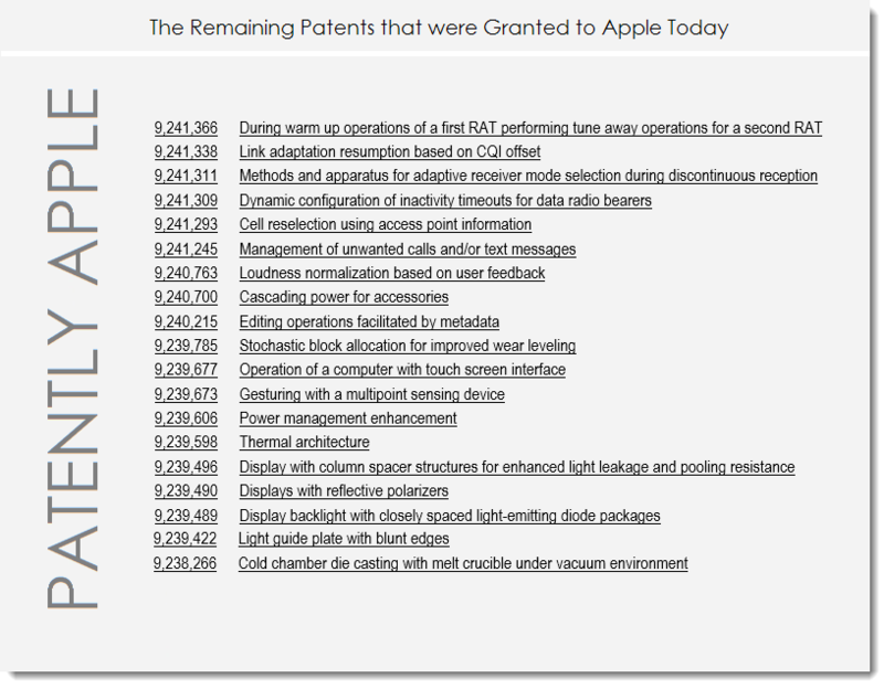4AF 55  Apple's Remaining Granted Patents for Jan 19, 2016