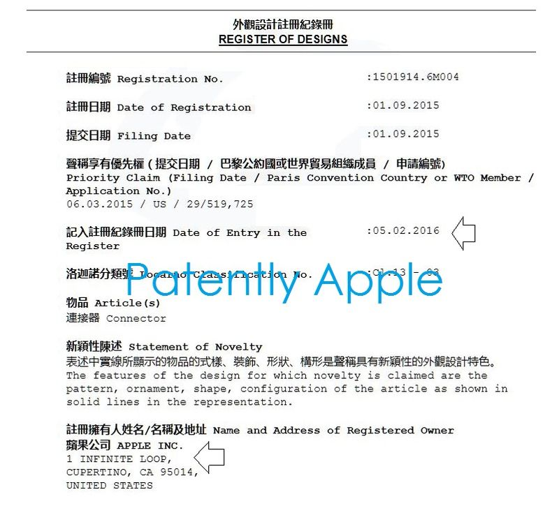 4af 55 one example of registered design patent apple in Hong Kong