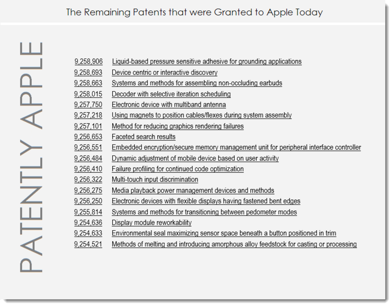 5AF 55 - Apple's Remaining Granted Patents for Feb 9, 2016