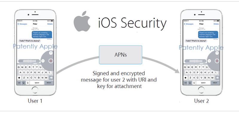 1AF 88 COVER IOS SECURITY