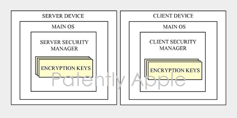 1af 55 cover apple encryption invention