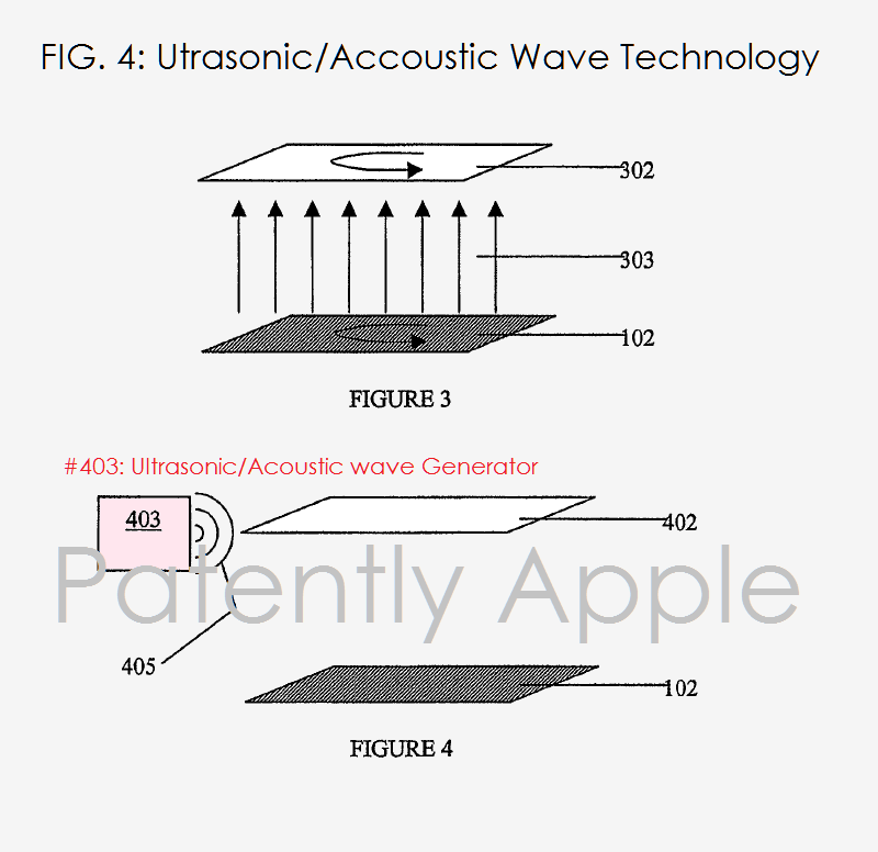 Apple Granted a Key Patent Supporting Touch ID beneath a