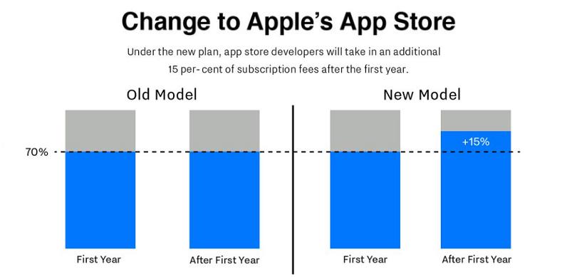 1af 88 App Store