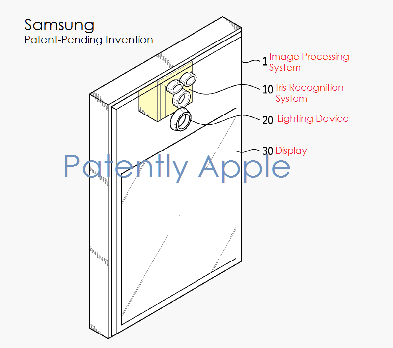 2AF 55 patently apple - samsung IRIS CAMERA patent