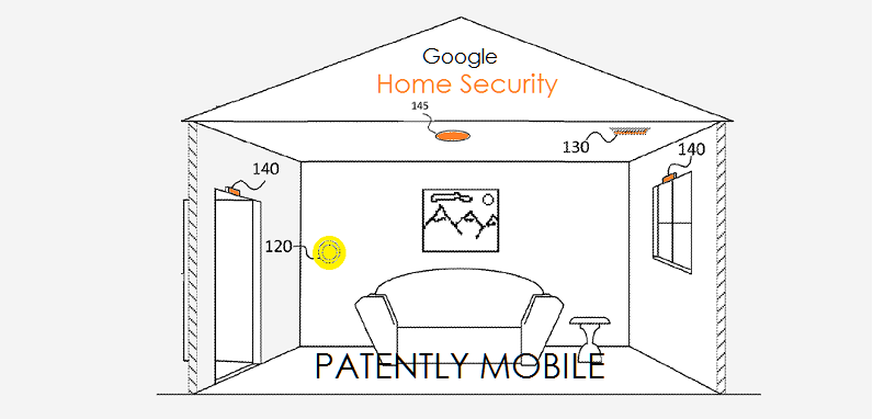 six google patents describe a new home automation system covering1af 55 cover google home security
