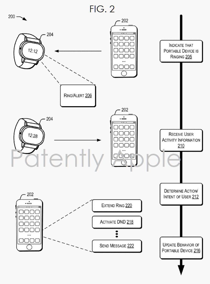 apple invents new behavior  u0026 action  intent modules for
