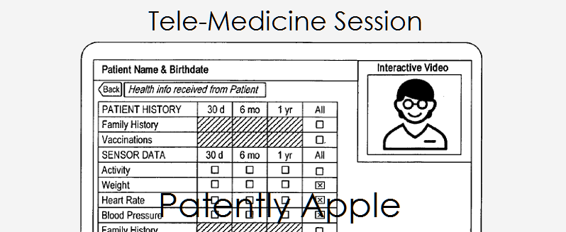 1AF 88 COVER TELE-MEDICINE SESSION