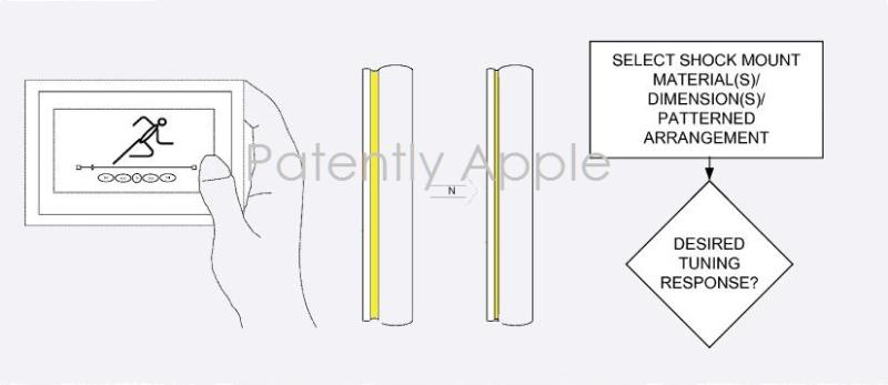 2af 88 shock mount patent