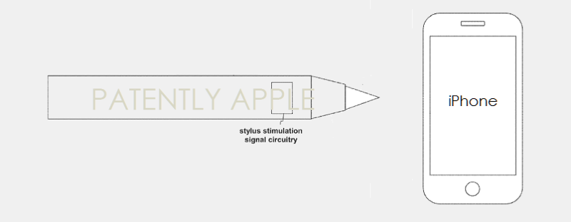 1 AF 88 COVER APPLE PENCIL FOR IPHONE