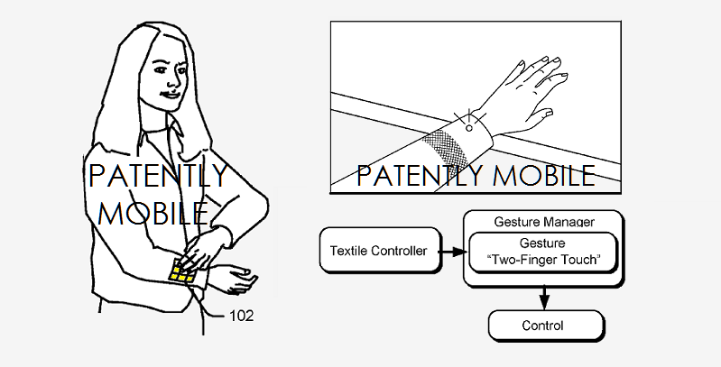 1af 88 cover google interactive textiles