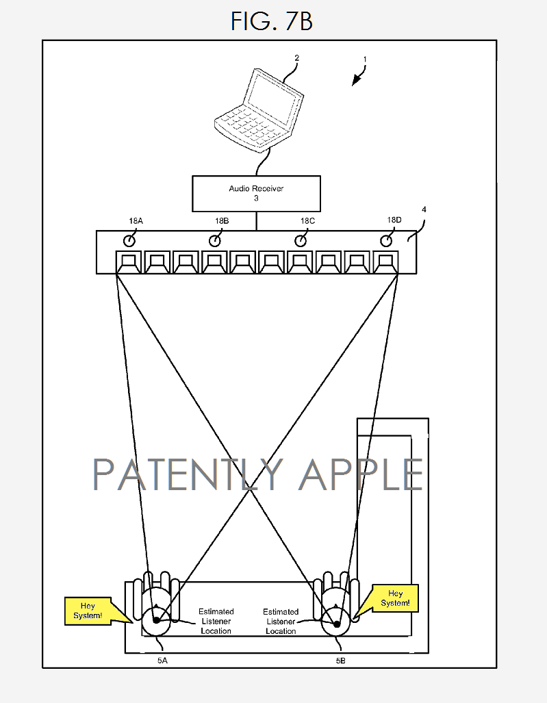 3AF X 99  fig 7b apple invention