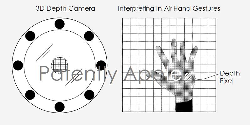 1af 88 V#2 - cover msft patent 3d camera hand gestures