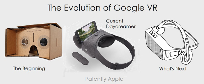 1 XXA PATENTLY APPLE - GOOGLE VR EVOLUTION