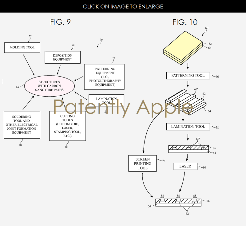 4af x 99, apple patent figs 9 and 10 nanocarbon structures +
