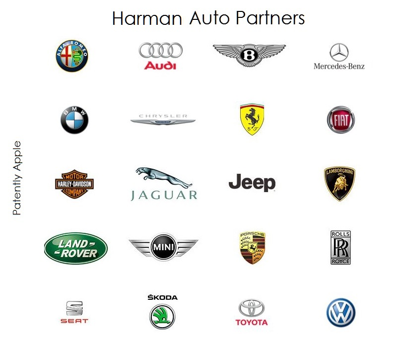 2BBB 99999XXX  HARMAN CAR PARTNERS