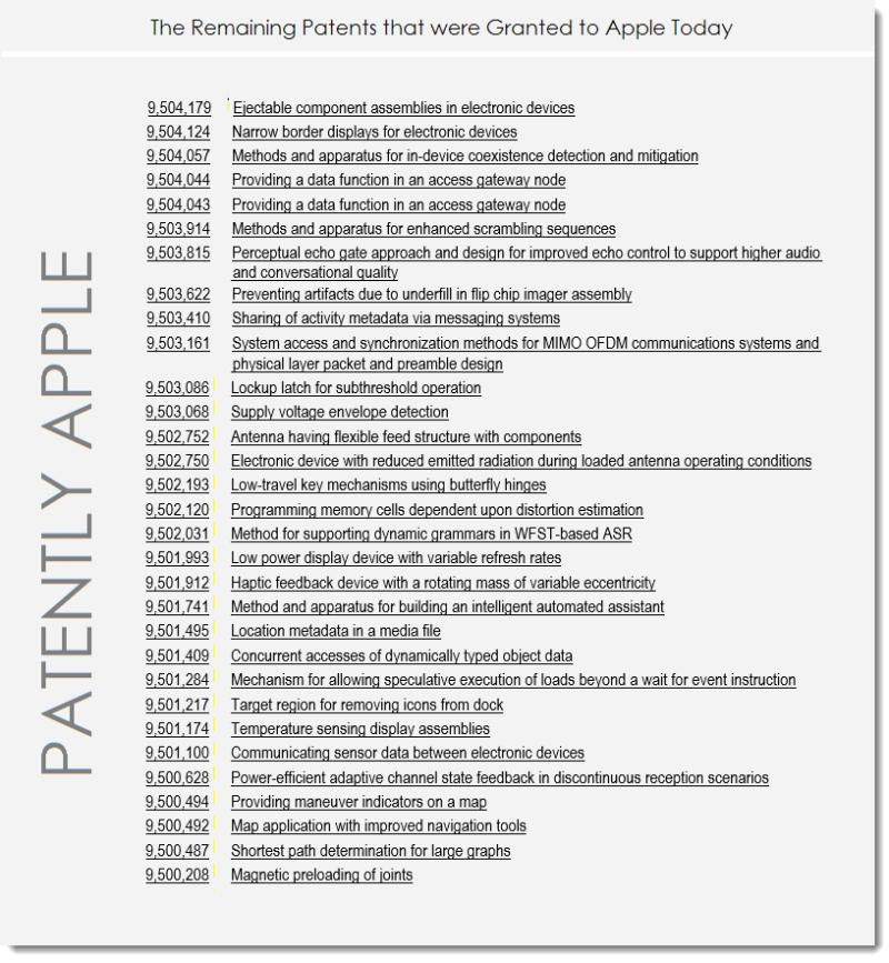 6af 88   Apple's Remaining Granted Patents for nov 22, 2016