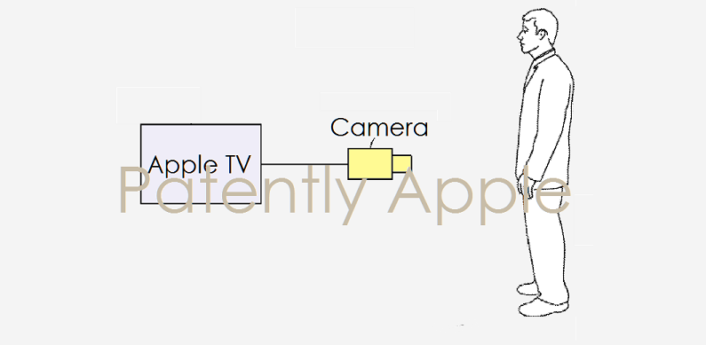 1AF COVER - APPLE TV WITH BUILT-IN CAM FOR FACETIME ON TV WITH VIRTUAL NOTICEBOARD
