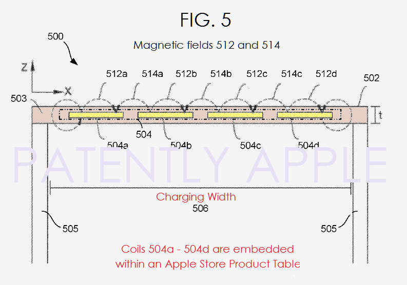 5 X88 FIG. 5 CHARGING TABLE