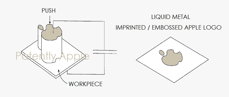 photo image Apple Granted Liquid Metal Related Patent for Embossed Apple Logo on Products
