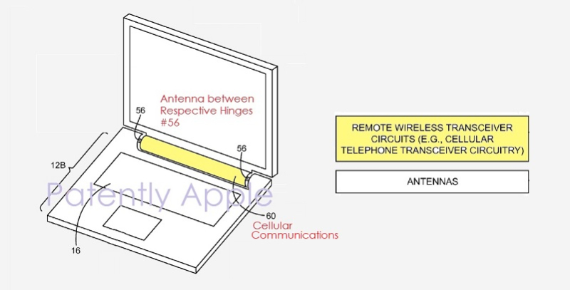 1af 88 cover cellular macbooks