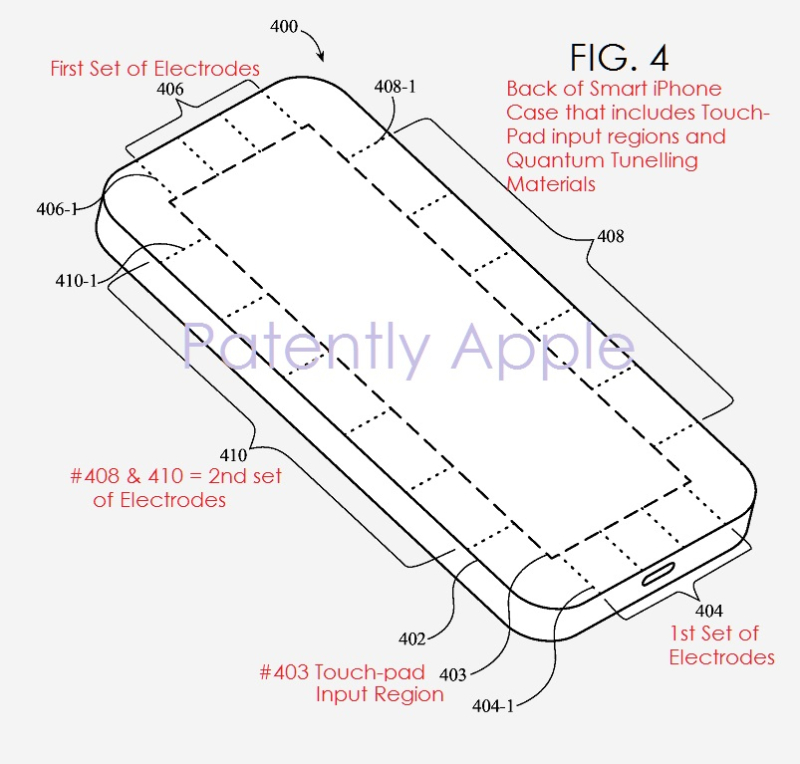 4AF X88 FIG. 4 SMART COVER WITH TOUCH PAD INPUT