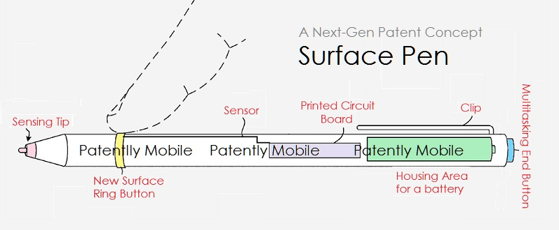 1af x99 msft surface pen and tablet patent application