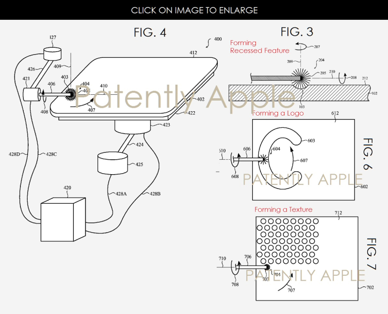 3AF 88 NEW APPLE EQUIPMENT FOR FORMING 3D....