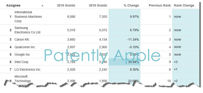1af x99 cover patent stats