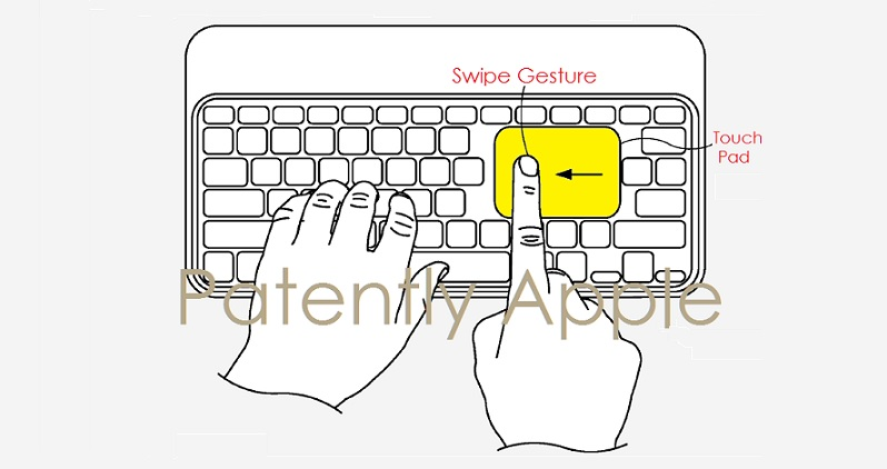 1AF X 99 VIRTUAL KEYBOARD ADJUSTS FOR GESTURES LIKE A TOUCHPAD