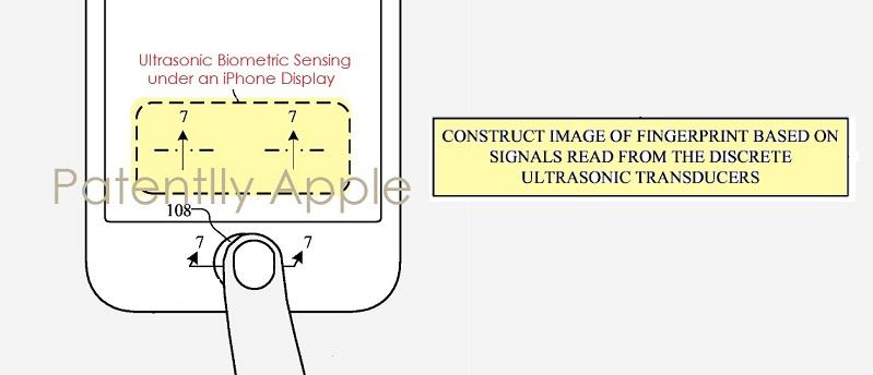1af 88  cover ultrasonic biometrics