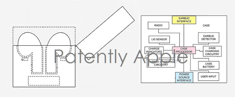 1AF 88 COVER AIRPOD PATENTS