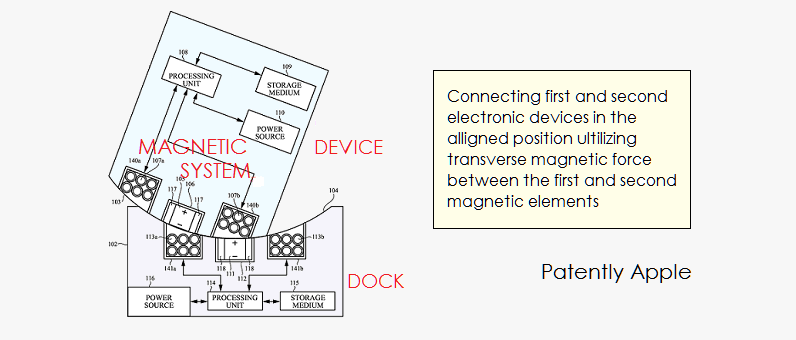 1af 88 cover apple granted patent magnetic dock
