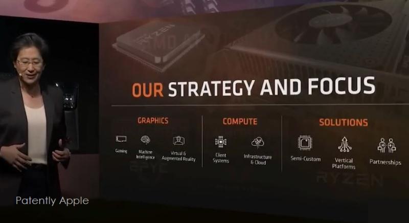 2AF X 99 AMD PRESENTATION COMPUTEX 2017