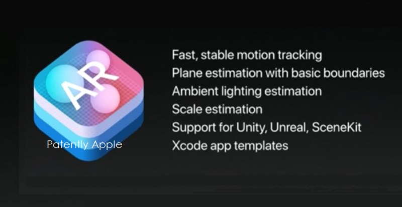 4AXX9999 X99 AR COMING TO THE IOS DEVICES