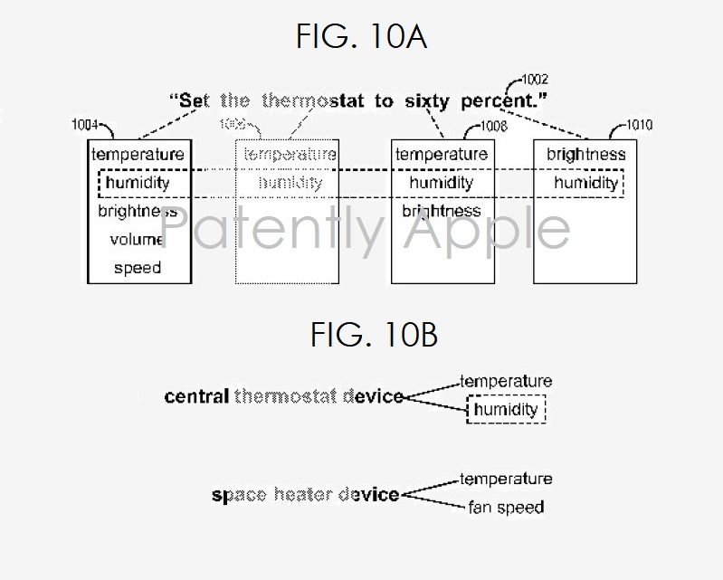3AF X99 FIGS. 10A  10B  AU PATENT APPLE INC JUNE 2017