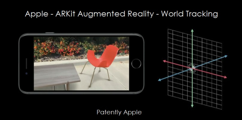 1 AFX 99 COVER ARKIT APPLE WWDC 2017 PATENTLY APPLE