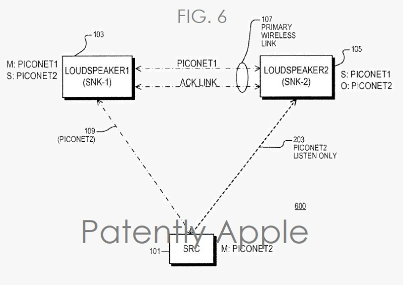 2AF X99 2017 PASSIF PATENT APPLE JUNE 2017