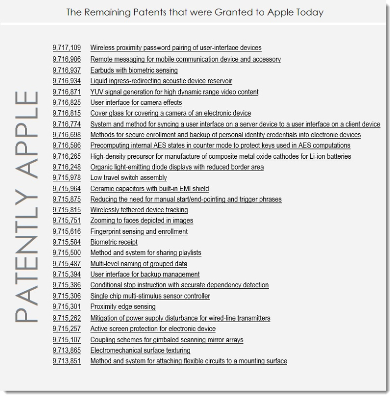 6AF X99  Apple's Remaining Granted Patents for July 25  2017