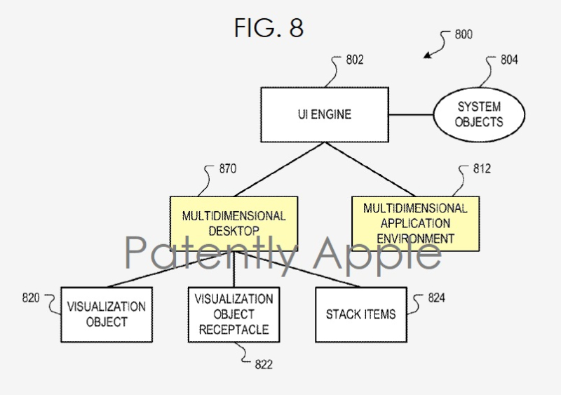7 apple's second patent multidemensional desktop and application environment