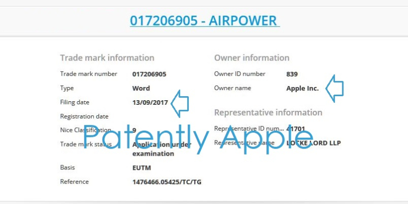 2AF X99 AirPower TM filing in-part