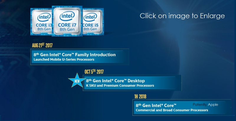 2AF X2017 INTEL 8TH GEN CPUS