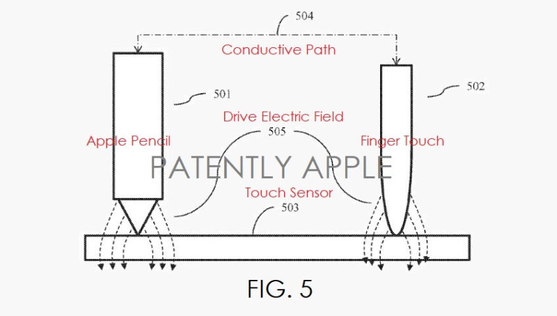2 APPLE PATENT PUBLISHED OCT 12  2017 FIG. 5 FOR STYLUS  IPHONE