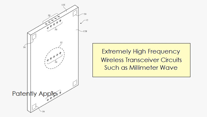 Apple Patent reveals the use of Millimeter Wave Antennas in